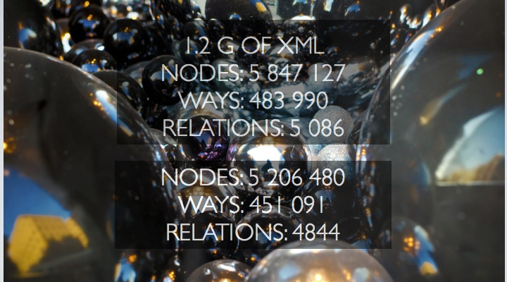 1.2G of XML, 5 847 127 Nodes, 483 990 Ways, 5086 Relation Compared to before the license change, 5 206 480 Nodes, 451 091 Ways, 4844 Relations